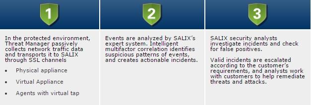 salixwebsite14